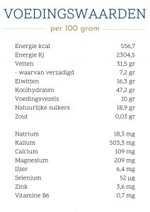 voedingswaarden chocolade